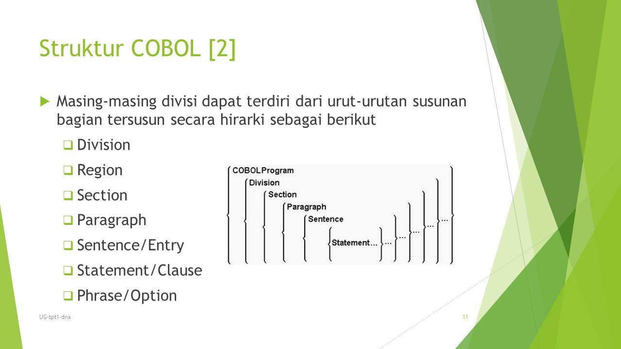 Struktur COBOL [2] Masing-masing divisi dapat terdiri dari urut-urutan susunan bagian tersusun secara hirarki sebagai berikut.